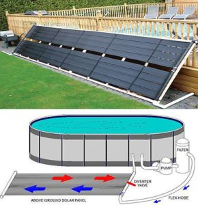Global House Products Solar Panel Pool Heater